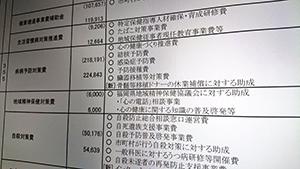 福岡県当初予算案