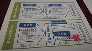 福岡市、北九州市とそれぞれ協定書を同日付で締結