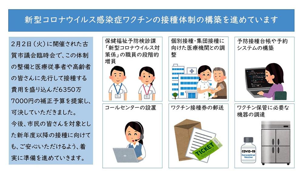 古賀市のワクチン接種体制イメージ図